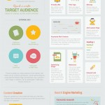 Infografic: Ce este Digital Marketing?
