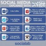 Social Media la o ceasca de cafea