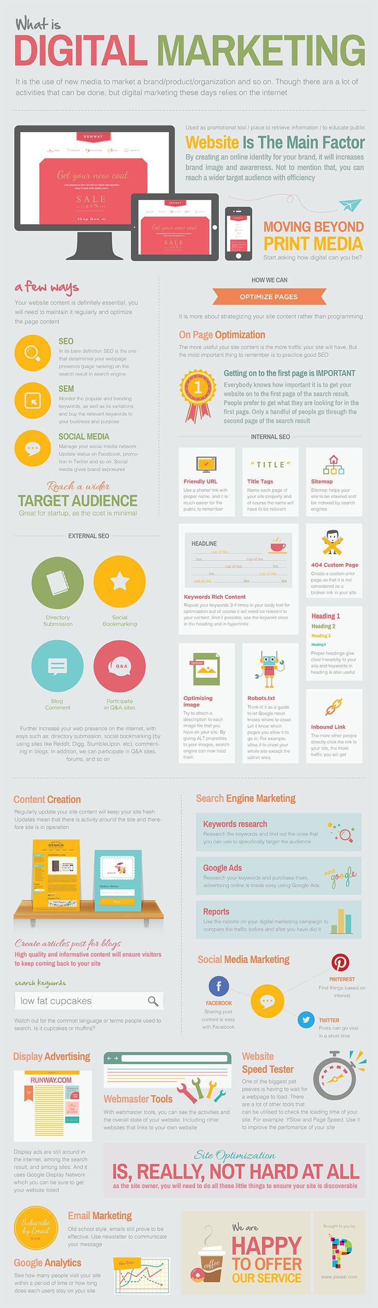 infographic - digital marketing